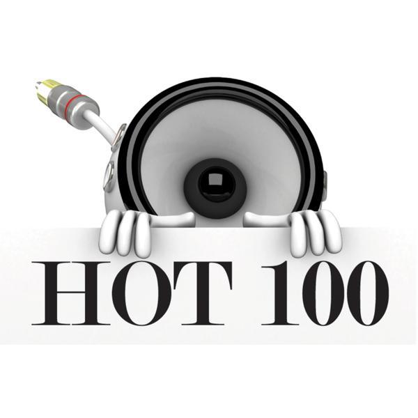 Альбом: I Need Your Love (Originally By Calvin Harris Feat. Ellie Goulding) [Karaoke / Instrumental] - Single